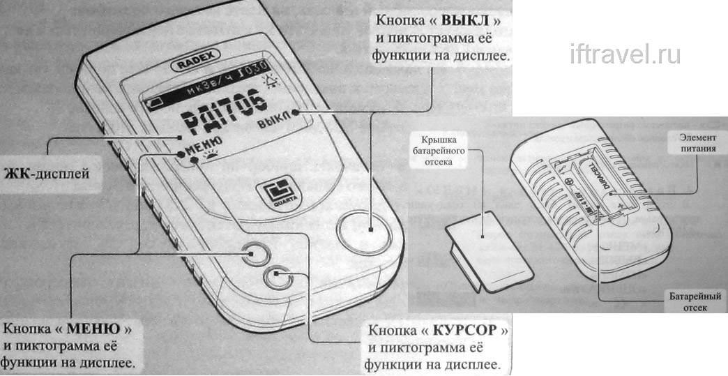 Радекс РД1706