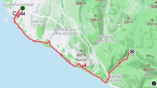 Сочи-Агурское ущелье на уницикле, маршрут 1 дня